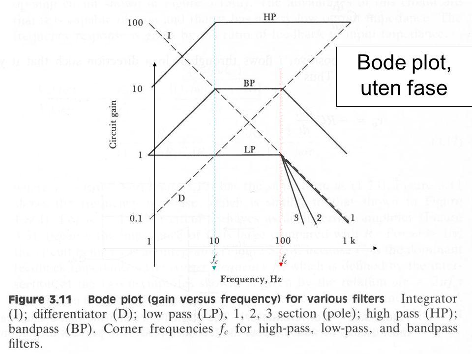 FYS4250Fysisk institutt - Rikshospitalet Bode plot, uten fase