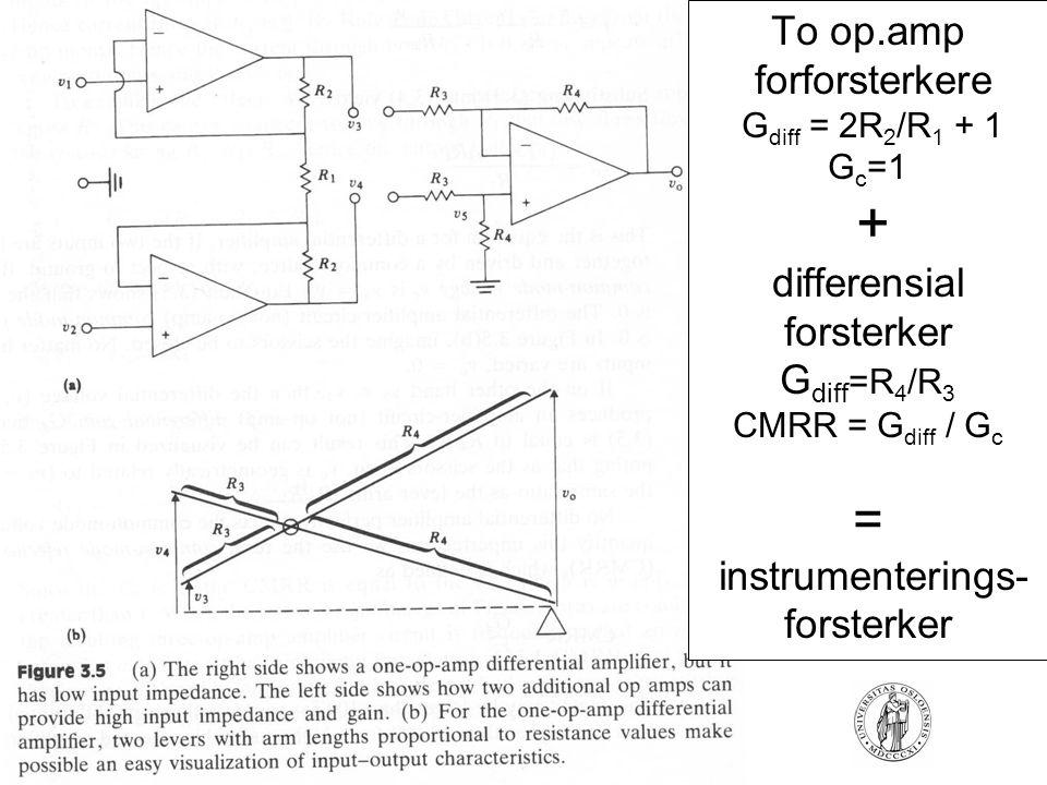 FYS4250Fysisk institutt - Rikshospitalet To op.amp forforsterkere G diff = 2R 2 /R 1 + 1 G c =1 + differensial forsterker G diff =R 4 /R 3 CMRR = G di