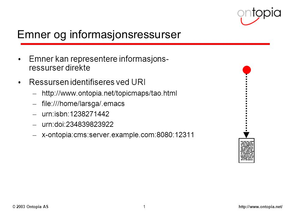 http://www.ontopia.net/© 2003 Ontopia AS1 Emner og informasjonsressurser Emner kan representere informasjons- ressurser direkte Ressursen identifisere
