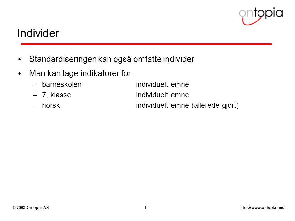 http://www.ontopia.net/© 2003 Ontopia AS1 Individer Standardiseringen kan også omfatte individer Man kan lage indikatorer for – barneskolenindividuelt