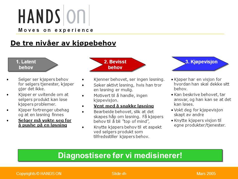 M o v e s o n e x p e r i e n c e Oslo 25.07.2001Copyrights © HANDS ONPage / Pages 12Mars 2005Copyrights © HANDS ONSlide 12 Selger ser kjøpers behov for selgers tjenester, kjøper gjør det ikke.