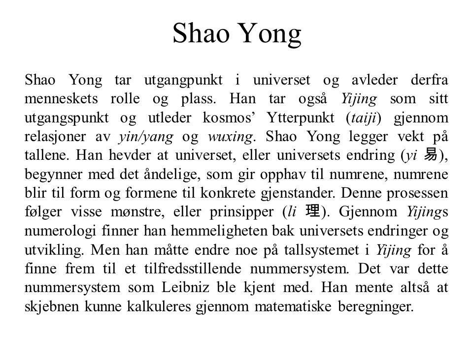 Shao Yong Shao Yong tar utgangpunkt i universet og avleder derfra menneskets rolle og plass.