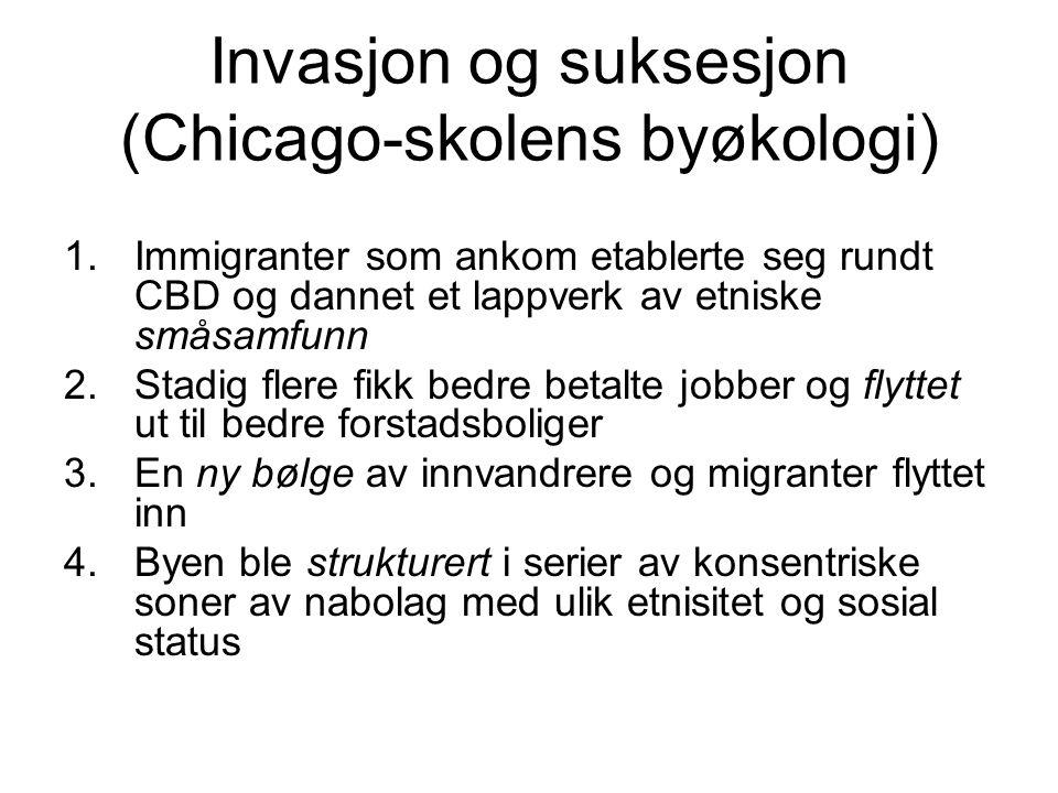Invasjon og suksesjon (Chicago-skolens byøkologi) 1.Immigranter som ankom etablerte seg rundt CBD og dannet et lappverk av etniske småsamfunn 2.Stadig
