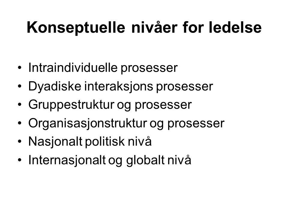 Konseptuelle nivåer for ledelse Intraindividuelle prosesser Dyadiske interaksjons prosesser Gruppestruktur og prosesser Organisasjonstruktur og proses