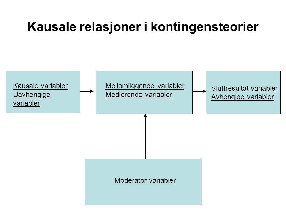 Kausale relasjoner i kontingensteorier Kausale variabler Uavhengige variabler Mellomliggende variabler Medierende variabler Sluttresultat variabler Av