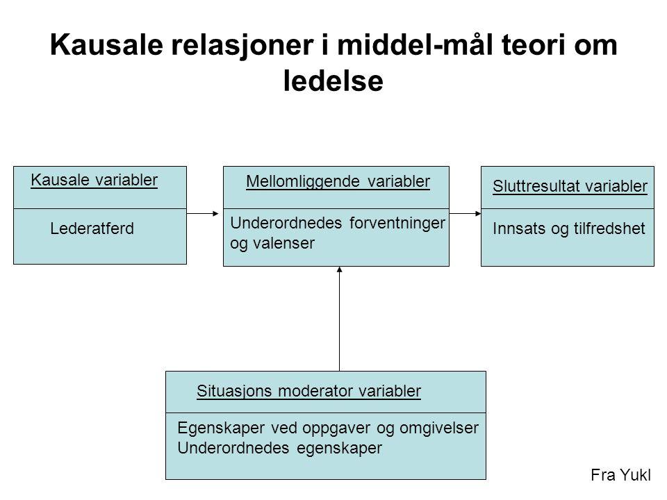 Kausale relasjoner i middel-mål teori om ledelse Kausale variabler Lederatferd Mellomliggende variabler Underordnedes forventninger og valenser Sluttr