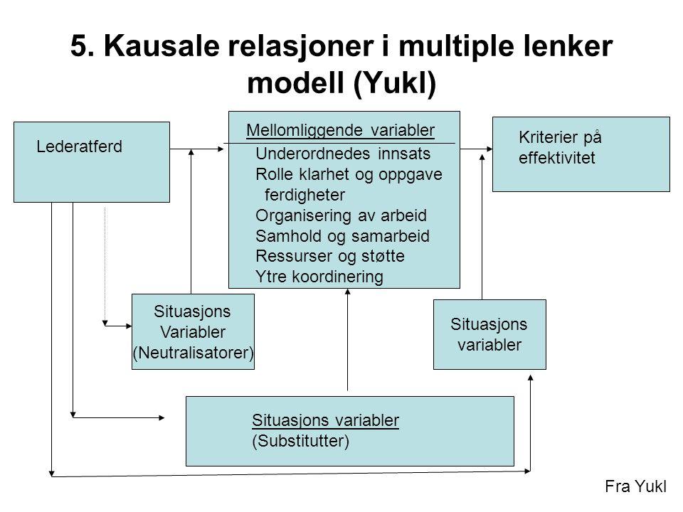 5. Kausale relasjoner i multiple lenker modell (Yukl) Lederatferd Mellomliggende variabler Situasjons variabler (Substitutter) Fra Yukl Kriterier på e