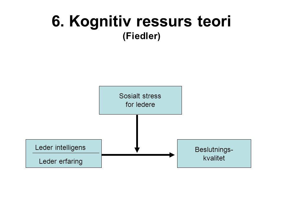 6. Kognitiv ressurs teori (Fiedler) Sosialt stress for ledere Beslutnings- kvalitet Leder intelligens Leder erfaring