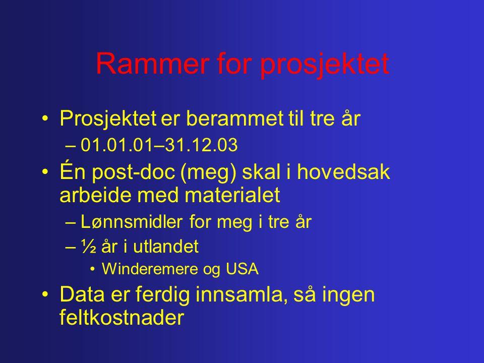 Samarbeid Universitet i Oslo –Professor Leif Asbjørn Vøllestad –Dr Philos Per Aass Centre for Ecology and Hydrology –PhD Ian Winfield Fiskeforvaltninga –Tore Qvenild (fiskeforvalter i Hedmark) –Er i kontakt med fiskeforvalteren i Oppland