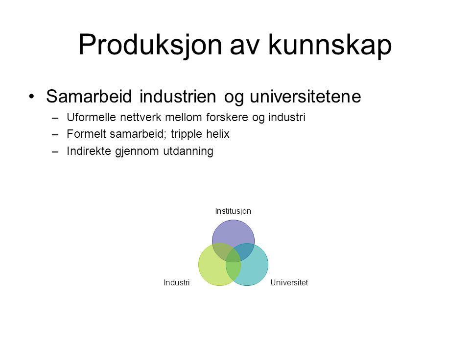 Produksjon av kunnskap Samarbeid industrien og universitetene –Uformelle nettverk mellom forskere og industri –Formelt samarbeid; tripple helix –Indirekte gjennom utdanning Institusjon UniversitetIndustri