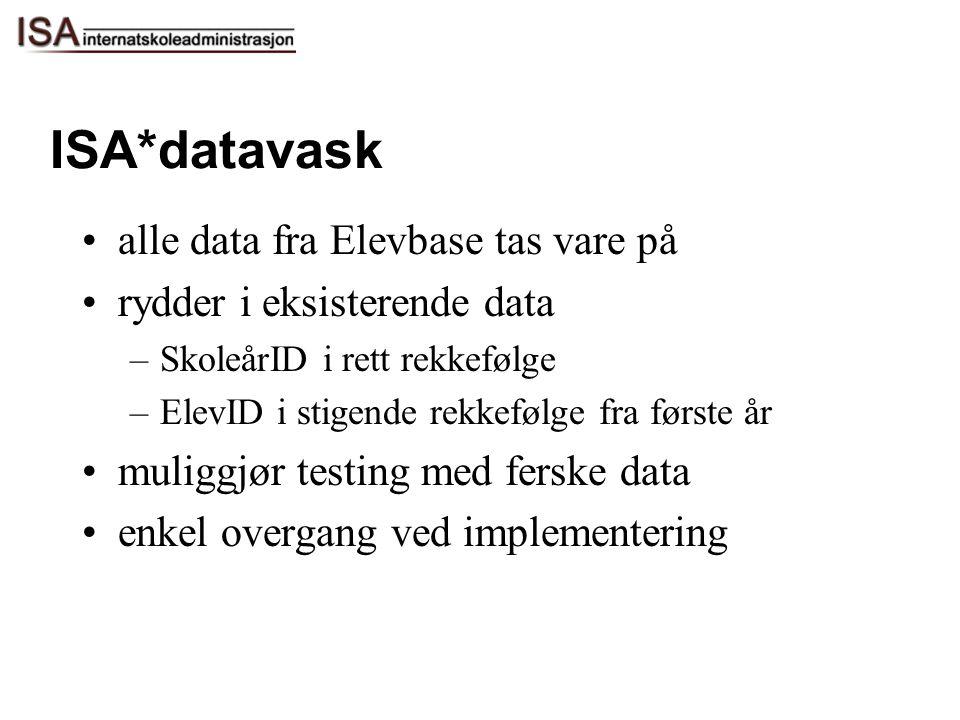 ISA*datavask alle data fra Elevbase tas vare på rydder i eksisterende data –SkoleårID i rett rekkefølge –ElevID i stigende rekkefølge fra første år muliggjør testing med ferske data enkel overgang ved implementering