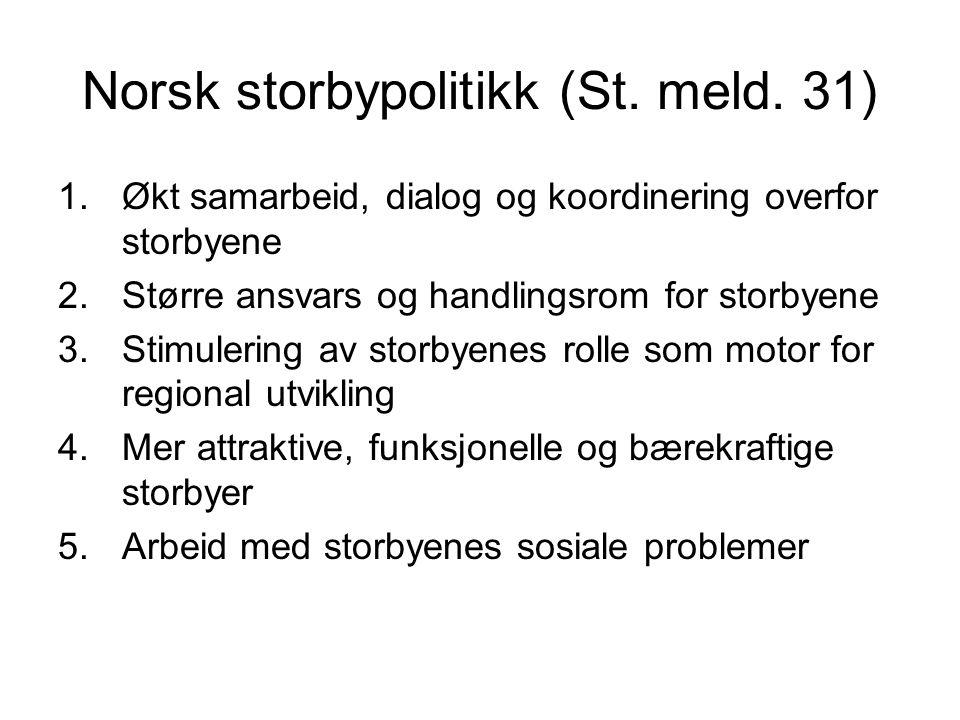 Norsk storbypolitikk (St. meld.