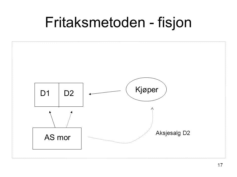17 Fritaksmetoden - fisjon AS mor D1D2 Kjøper Aksjesalg D2