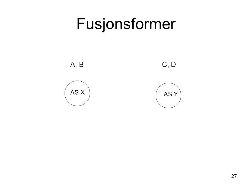 27 Fusjonsformer AS X AS Y A, BC, D