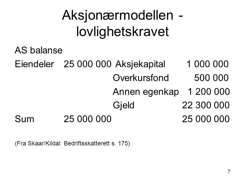 7 Aksjonærmodellen - lovlighetskravet AS balanse Eiendeler25 000 000 Aksjekapital1 000 000 Overkursfond 500 000 Annen egenkap 1 200 000 Gjeld 22 300 000 Sum25 000 000 25 000 000 (Fra Skaar/Kildal: Bedriftsskatterett s.