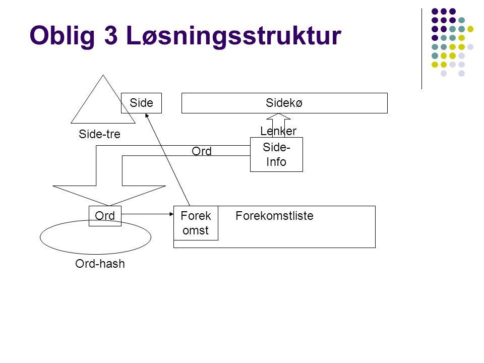 Oblig 3 Løsningsstruktur Side-tre Sidekø Ord-hash ForekomstlisteOrdForek omst Side Side- Info Lenker Ord