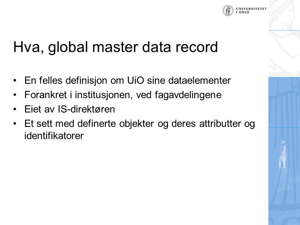 Hva, global master data record En felles definisjon om UiO sine dataelementer Forankret i institusjonen, ved fagavdelingene Eiet av IS-direktøren Et sett med definerte objekter og deres attributter og identifikatorer