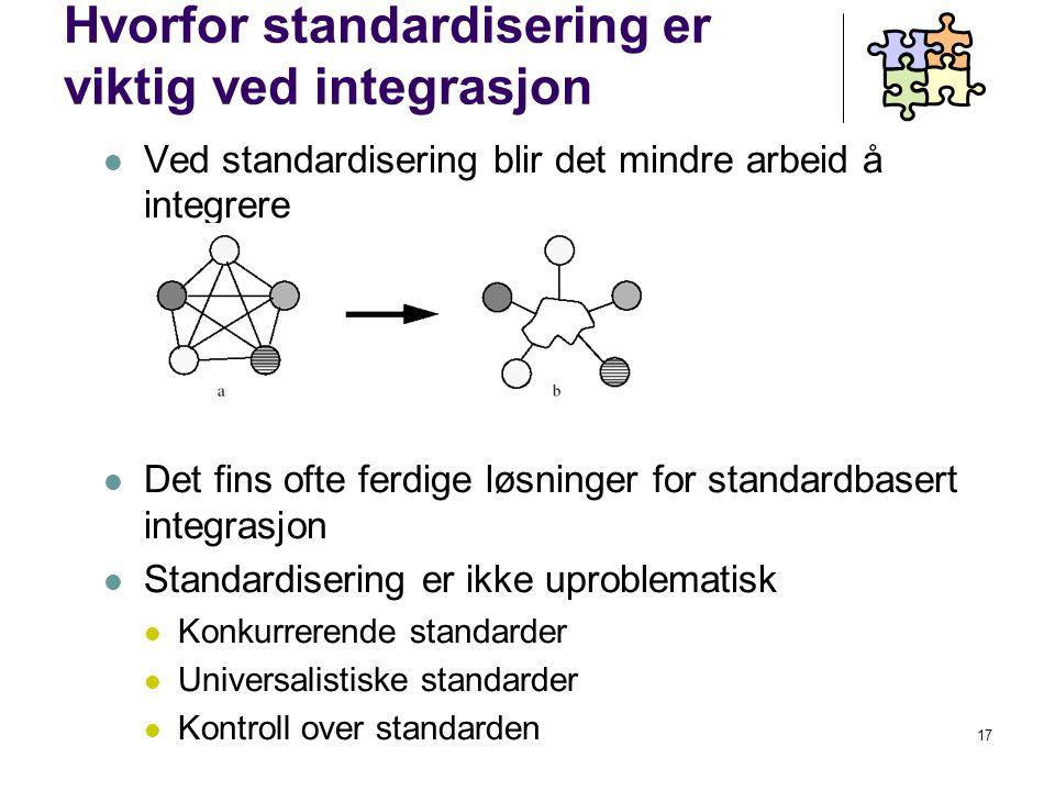 17 Hvorfor standardisering er viktig ved integrasjon Ved standardisering blir det mindre arbeid å integrere Det fins ofte ferdige løsninger for standardbasert integrasjon Standardisering er ikke uproblematisk Konkurrerende standarder Universalistiske standarder Kontroll over standarden