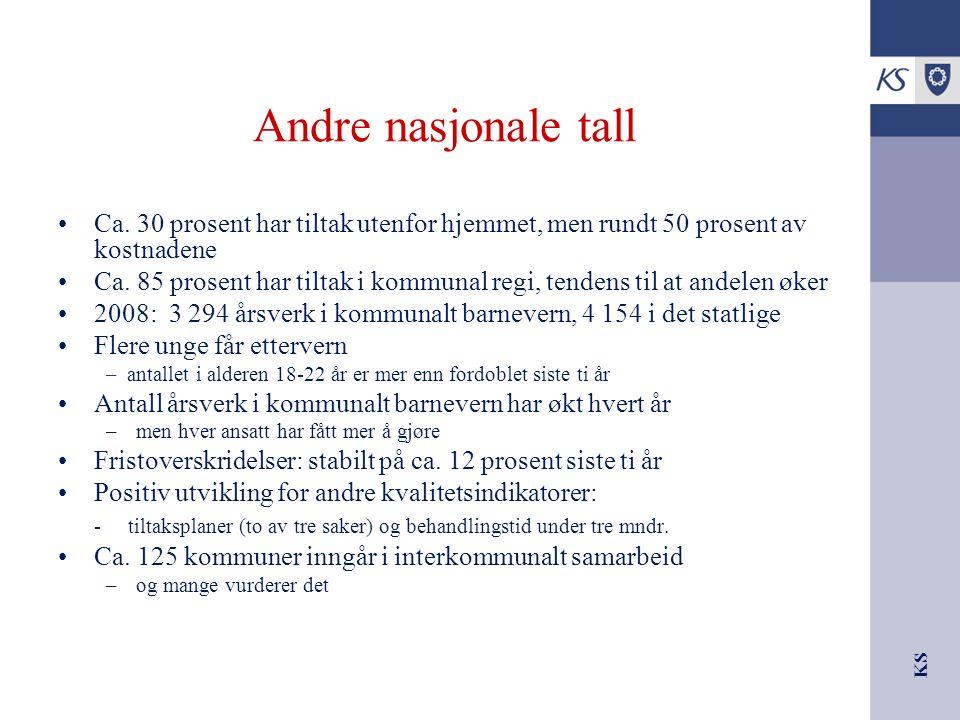 KS Andre nasjonale tall Ca.