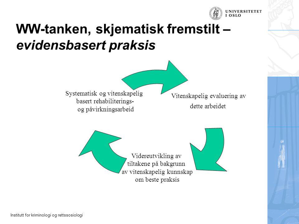Institutt for kriminologi og rettssosiologi Mot en senmoderne kriminalomsorg.
