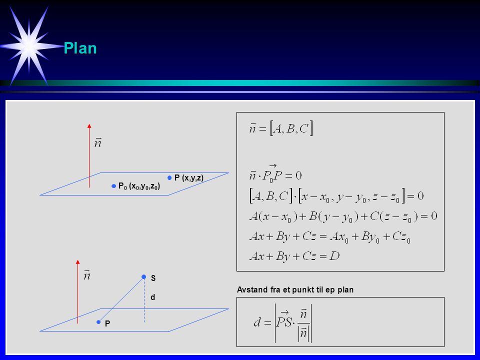 Plan P 0 (x 0,y 0,z 0 ) P S d Avstand fra et punkt til ep plan P (x,y,z)