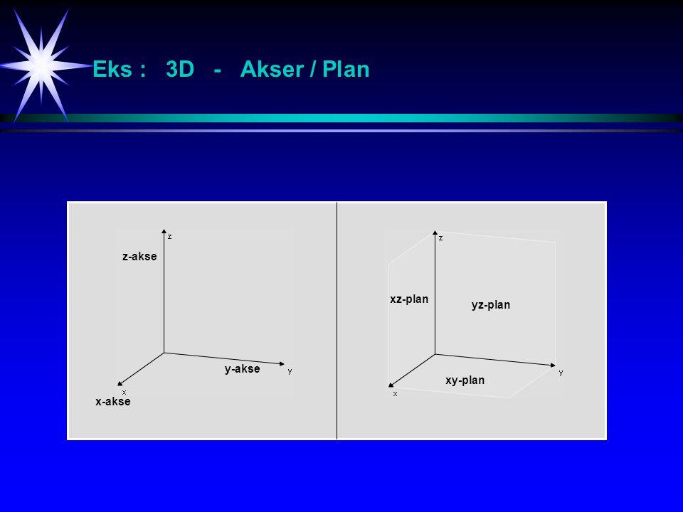 Eks : 3D - Akser / Plan x-akse y-akse z-akse xz-plan yz-plan xy-plan