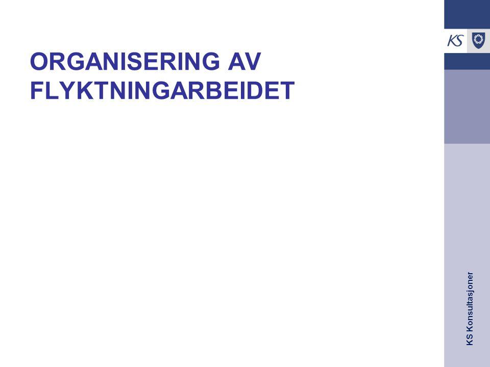 KS Konsultasjoner ORGANISERING AV FLYKTNINGARBEIDET