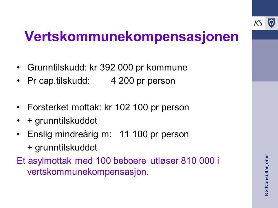 KS Konsultasjoner Vertskommunekompensasjonen Grunntilskudd: kr 392 000 pr kommune Pr cap.tilskudd: 4 200 pr person Forsterket mottak: kr 102 100 pr pe