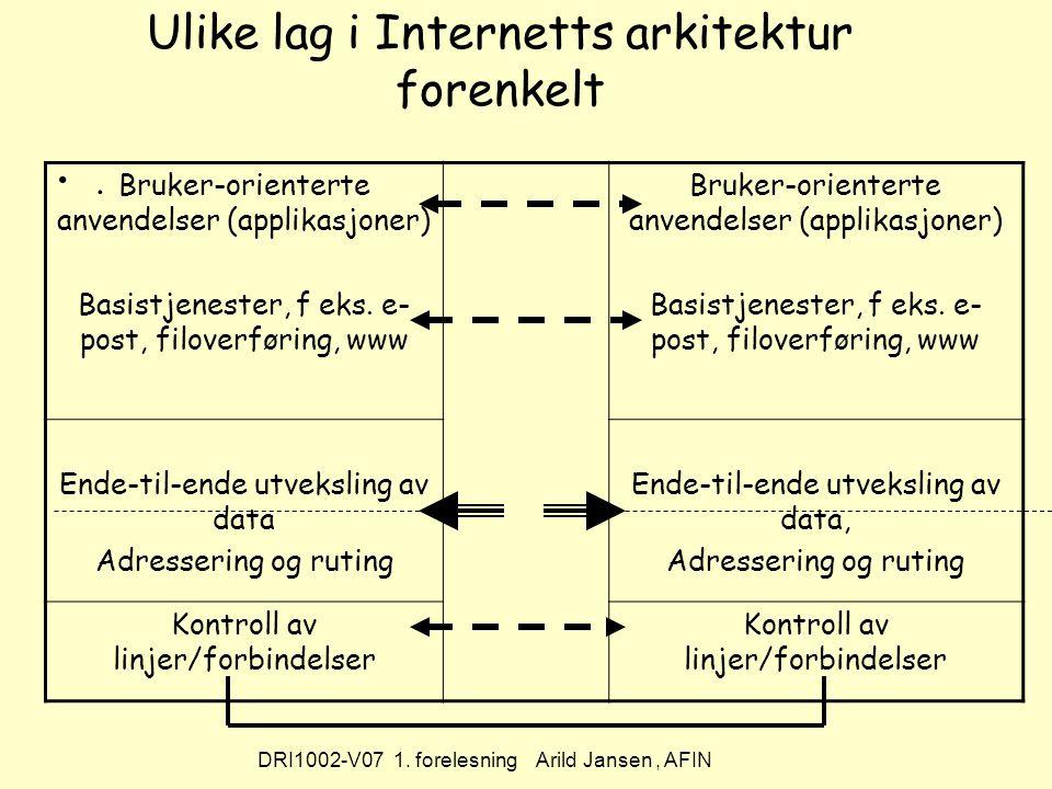 DRI1002-V07 1. forelesning Arild Jansen, AFIN Ulike lag i Internetts arkitektur forenkelt.