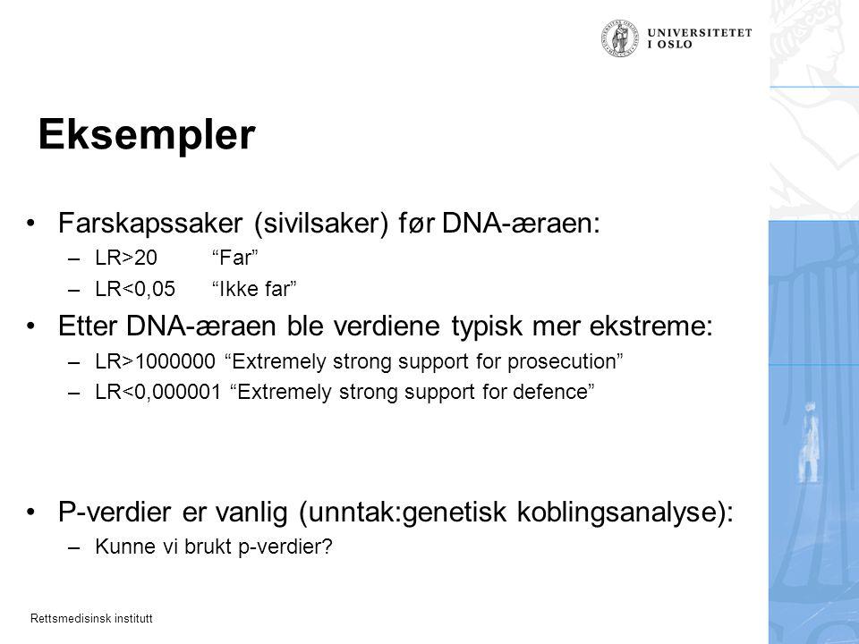 Rettsmedisinsk institutt Klassisk hypoteseprøving.