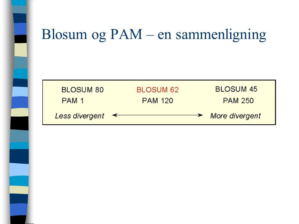 Blosum og PAM – en sammenligning