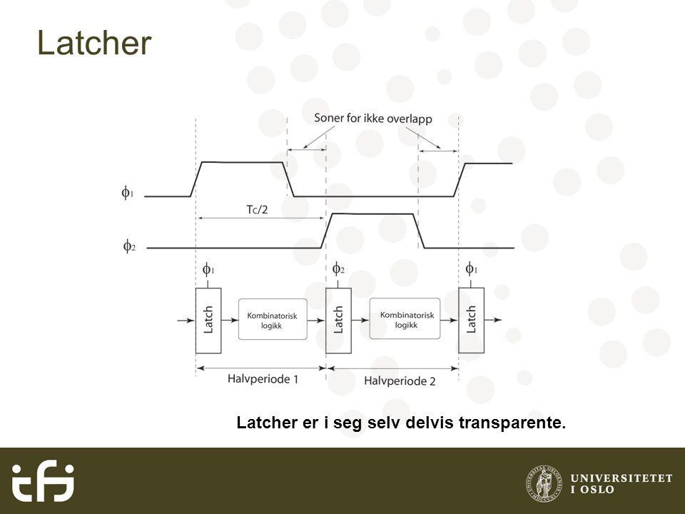 Latcher Latcher er i seg selv delvis transparente.
