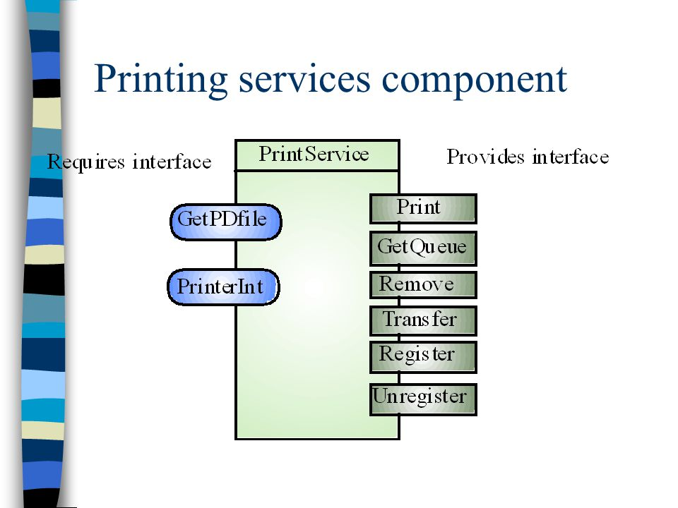 Printing services component