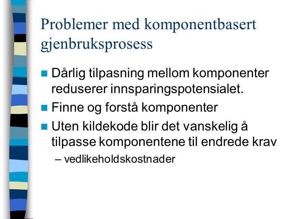 Problemer med komponentbasert gjenbruksprosess Dårlig tilpasning mellom komponenter reduserer innsparingspotensialet. Finne og forstå komponenter Uten