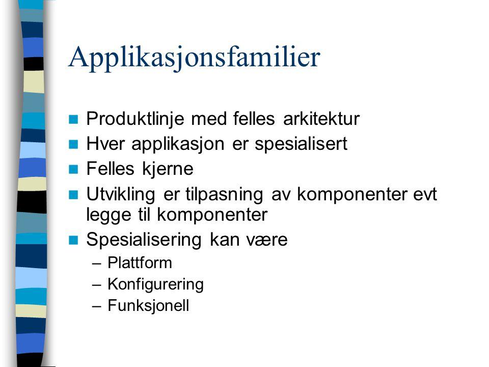 Applikasjonsfamilier Produktlinje med felles arkitektur Hver applikasjon er spesialisert Felles kjerne Utvikling er tilpasning av komponenter evt legg