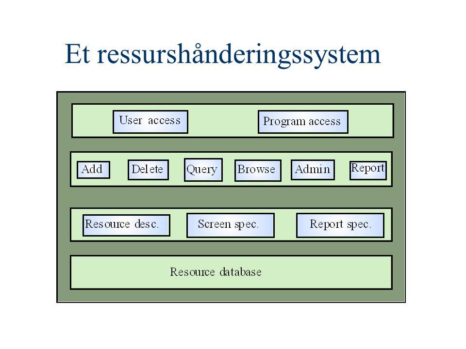 Et ressurshånderingssystem