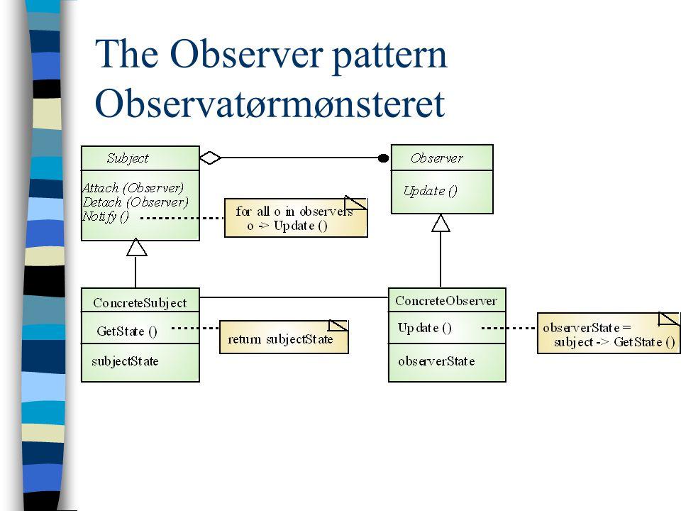 The Observer pattern Observatørmønsteret