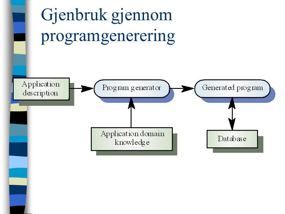 Applikasjonsfamilier Produktlinje med felles arkitektur Hver applikasjon er spesialisert Felles kjerne Utvikling er tilpasning av komponenter evt legge til komponenter Spesialisering kan være –Plattform –Konfigurering –Funksjonell