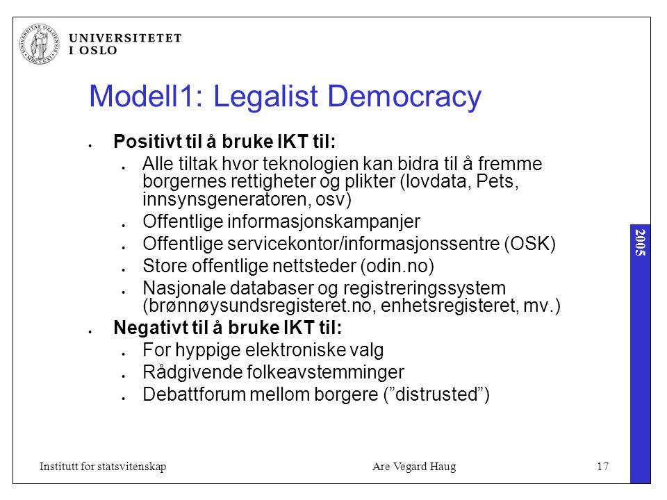2005 Are Vegard Haug17Institutt for statsvitenskap Modell1: Legalist Democracy Positivt til å bruke IKT til: Alle tiltak hvor teknologien kan bidra til å fremme borgernes rettigheter og plikter (lovdata, Pets, innsynsgeneratoren, osv) Offentlige informasjonskampanjer Offentlige servicekontor/informasjonssentre (OSK) Store offentlige nettsteder (odin.no) Nasjonale databaser og registreringssystem (brønnøysundsregisteret.no, enhetsregisteret, mv.) Negativt til å bruke IKT til: For hyppige elektroniske valg Rådgivende folkeavstemminger Debattforum mellom borgere ( distrusted )