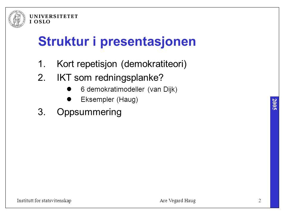 2005 Are Vegard Haug2Institutt for statsvitenskap Struktur i presentasjonen 1.Kort repetisjon (demokratiteori) 2.IKT som redningsplanke? 6 demokratimo