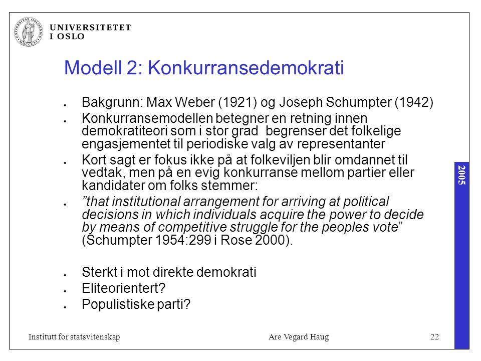 2005 Are Vegard Haug22Institutt for statsvitenskap Modell 2: Konkurransedemokrati Bakgrunn: Max Weber (1921) og Joseph Schumpter (1942) Konkurransemod