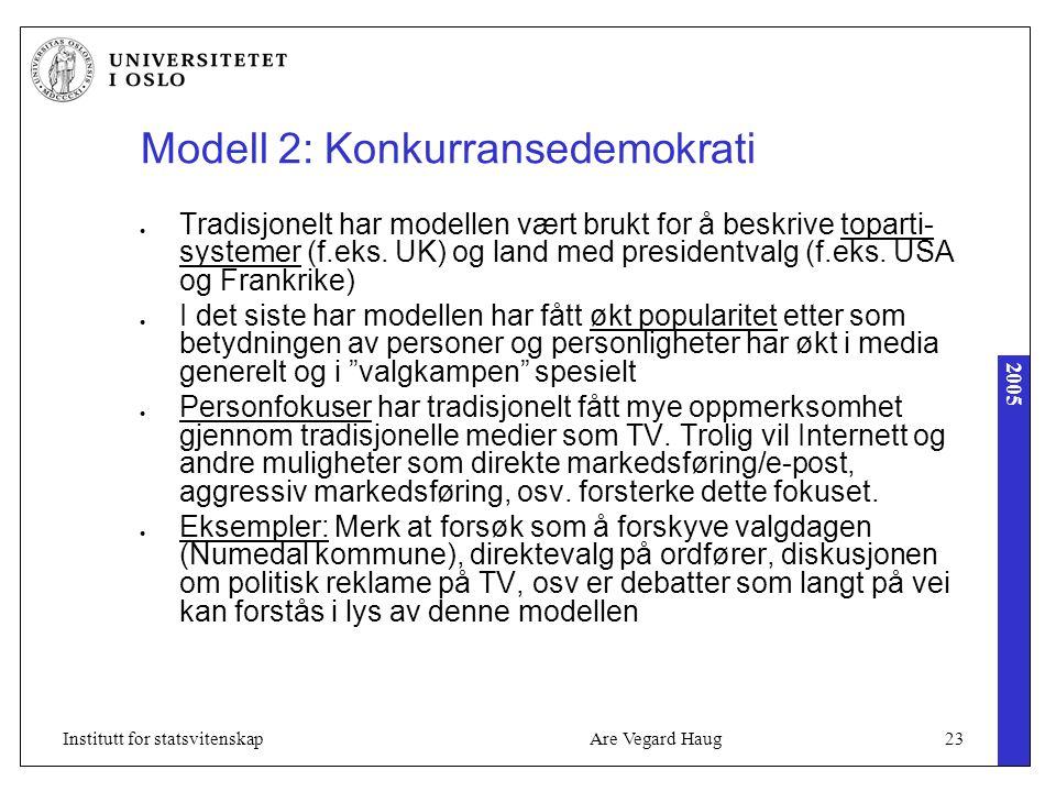 2005 Are Vegard Haug23Institutt for statsvitenskap Modell 2: Konkurransedemokrati Tradisjonelt har modellen vært brukt for å beskrive toparti- systeme