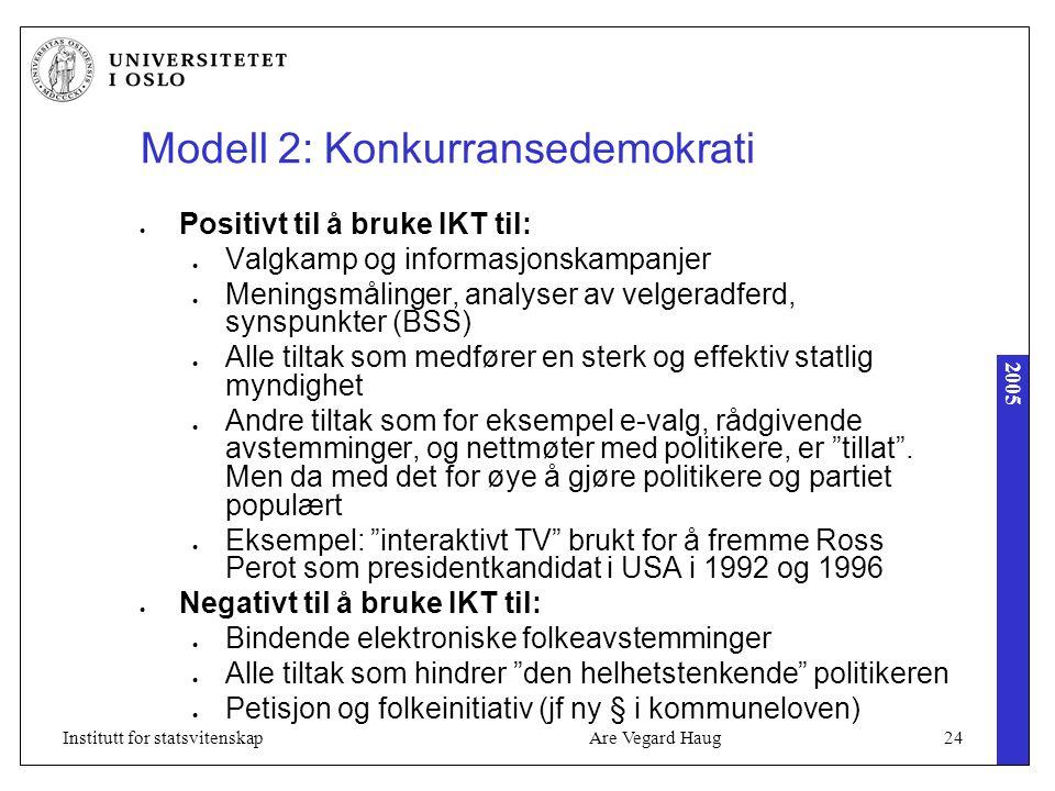 2005 Are Vegard Haug24Institutt for statsvitenskap Modell 2: Konkurransedemokrati Positivt til å bruke IKT til: Valgkamp og informasjonskampanjer Meningsmålinger, analyser av velgeradferd, synspunkter (BSS) Alle tiltak som medfører en sterk og effektiv statlig myndighet Andre tiltak som for eksempel e-valg, rådgivende avstemminger, og nettmøter med politikere, er tillat .