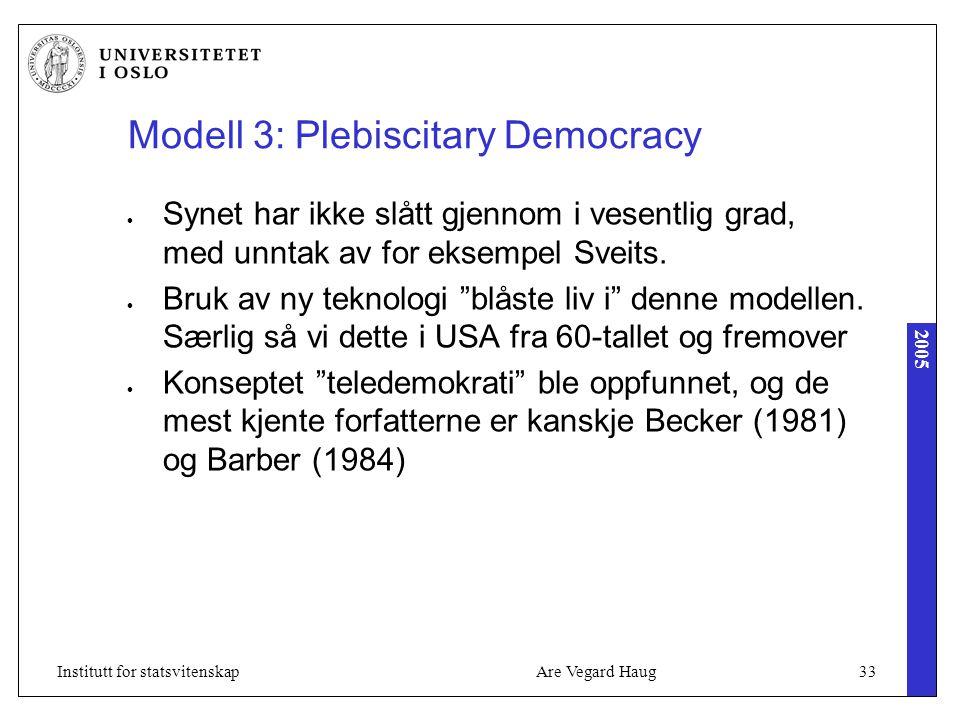 2005 Are Vegard Haug33Institutt for statsvitenskap Modell 3: Plebiscitary Democracy Synet har ikke slått gjennom i vesentlig grad, med unntak av for eksempel Sveits.