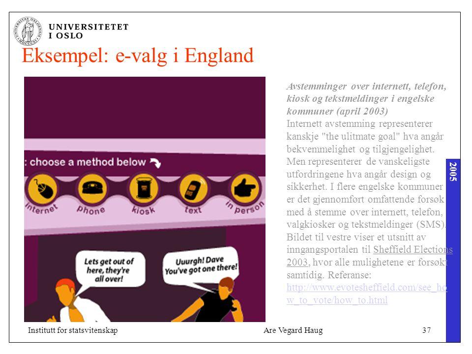 2005 Are Vegard Haug37Institutt for statsvitenskap Avstemminger over internett, telefon, kiosk og tekstmeldinger i engelske kommuner (april 2003) Inte