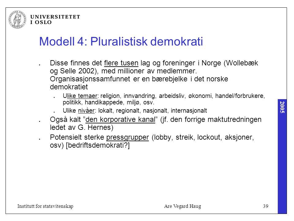 2005 Are Vegard Haug39Institutt for statsvitenskap Modell 4: Pluralistisk demokrati Disse finnes det flere tusen lag og foreninger i Norge (Wollebæk og Selle 2002), med millioner av medlemmer.
