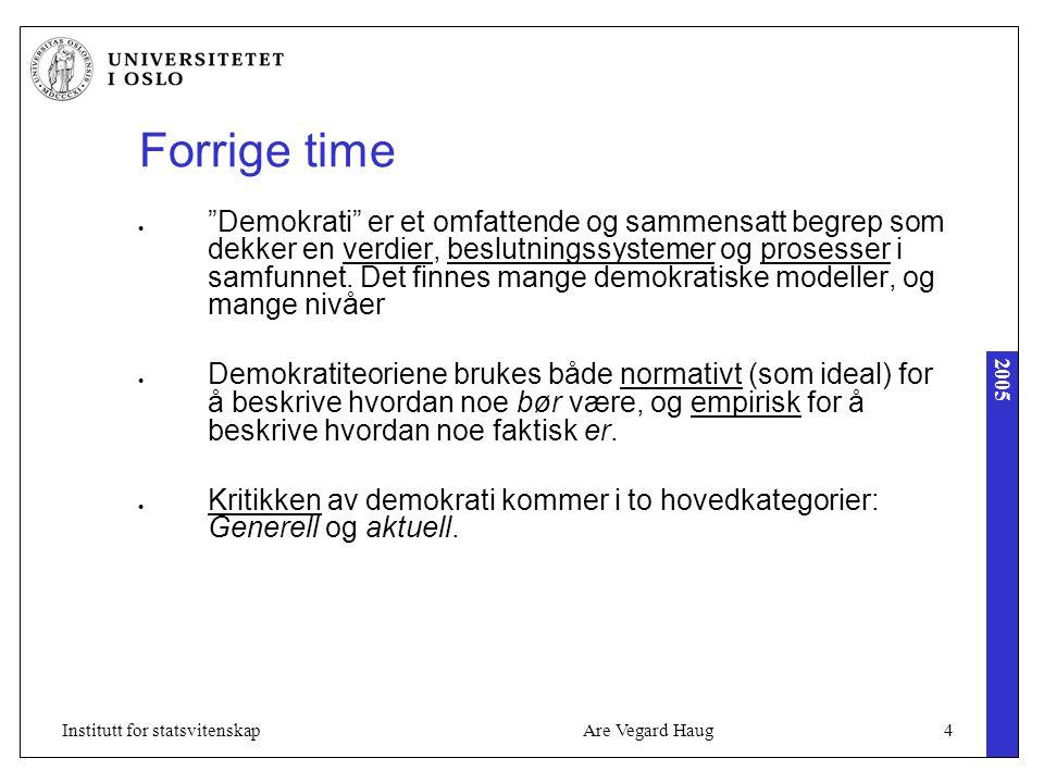 2005 Are Vegard Haug5Institutt for statsvitenskap Pensum Van Dijk, I.: Models of democracy.