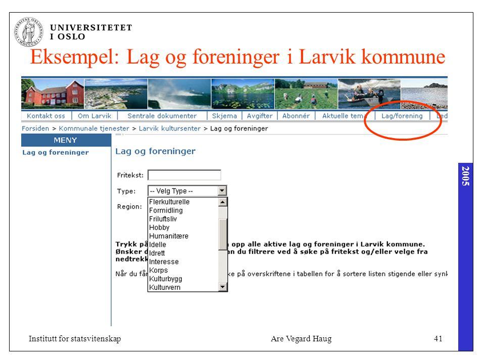 2005 Are Vegard Haug41Institutt for statsvitenskap Eksempel: Lag og foreninger i Larvik kommune