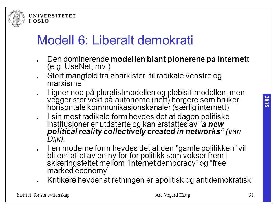 2005 Are Vegard Haug51Institutt for statsvitenskap Modell 6: Liberalt demokrati Den dominerende modellen blant pionerene på internett (e.g. UseNet, mv