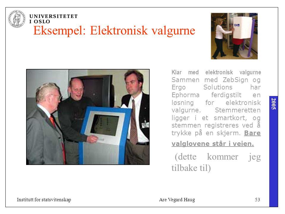 2005 Are Vegard Haug53Institutt for statsvitenskap Klar med elektronisk valgurne Sammen med ZebSign og Ergo Solutions har Ephorma ferdigstilt en løsning for elektronisk valgurne.